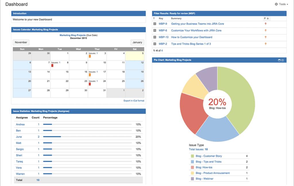 Jira Project Management Dashboard